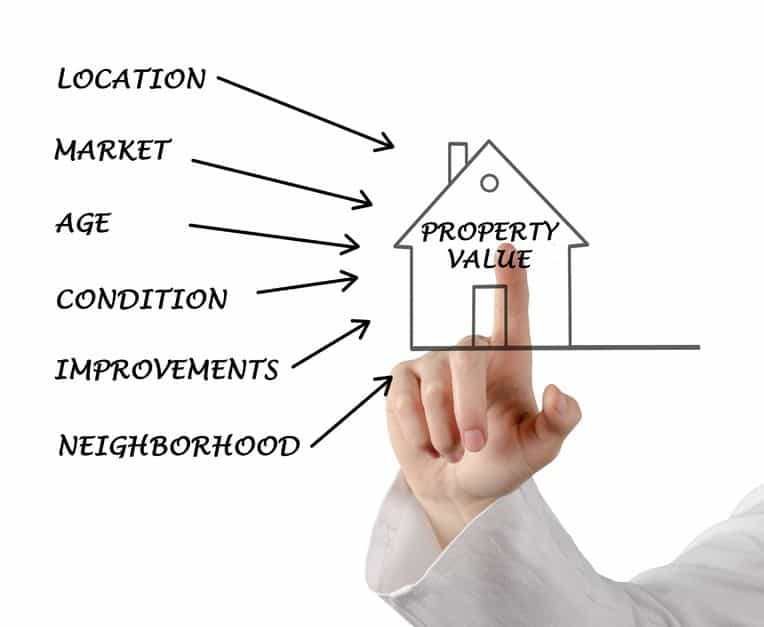 5 Things to Avoid When Buying Investment Property